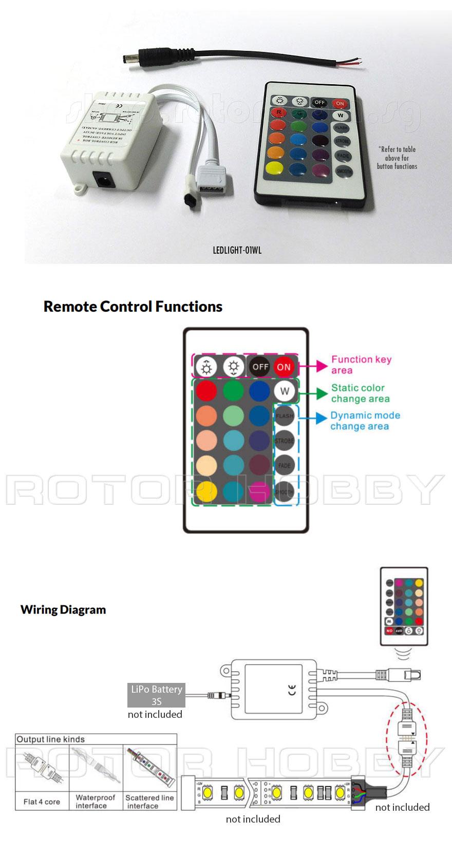 HXK WIRELESS Colour Control Device for multi-colour SMD LED Light Strips